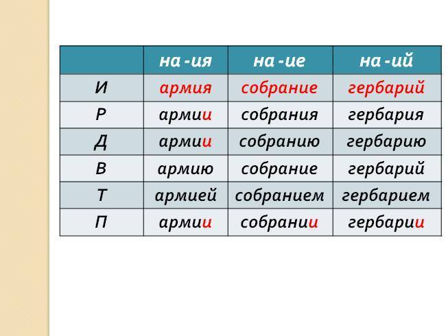 Как правильно пишется капучино на русском языке, какого рода слово