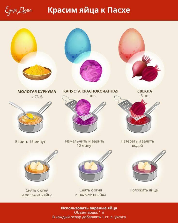 15 идей, чтобы покрасить яйца на пасху без красителей
