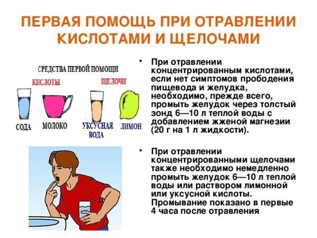 Что делать при отравлении кофе
