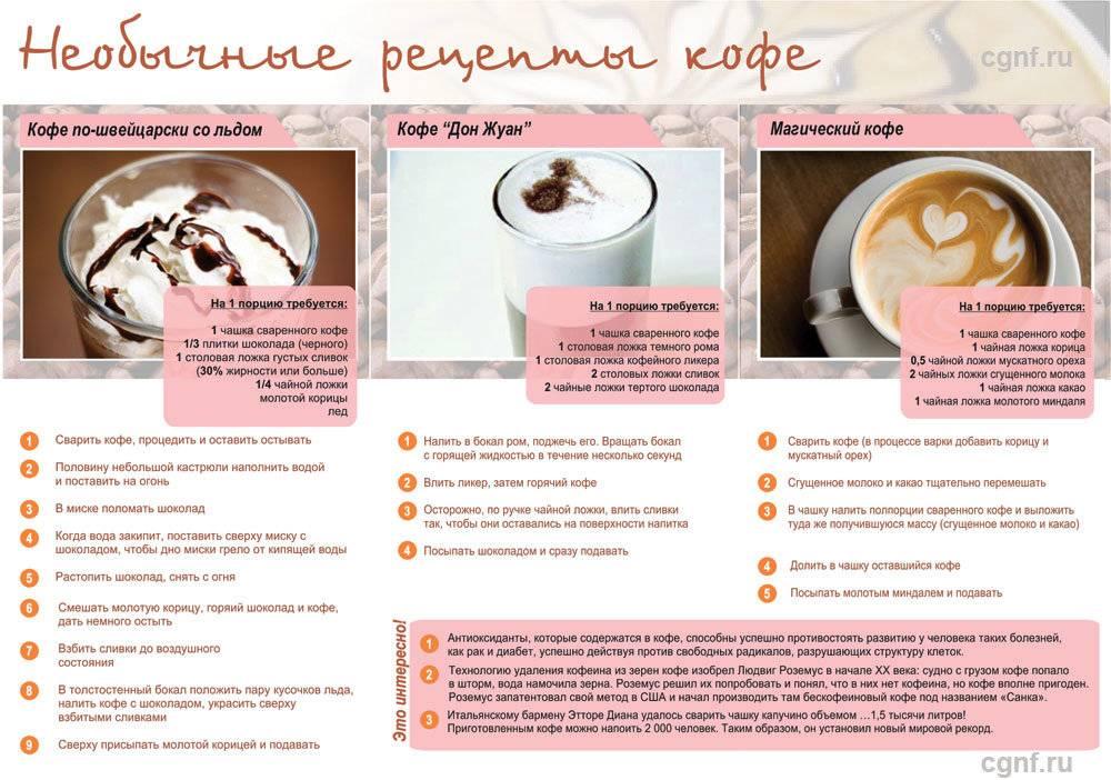 Раф кофе - что это и как готовить в домашних условиях?