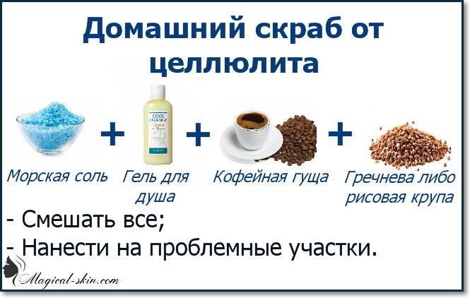 Кофейное обертывание от целлюлита в домашних условиях кофейное обертывание от целлюлита в домашних условиях кофейное обертывание от целлюлита в домашних условиях кофейное обертывание от целлюлита в домашних условиях