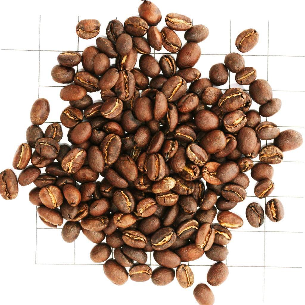 Мокко кофе молотой: все о сорте кофе мокко