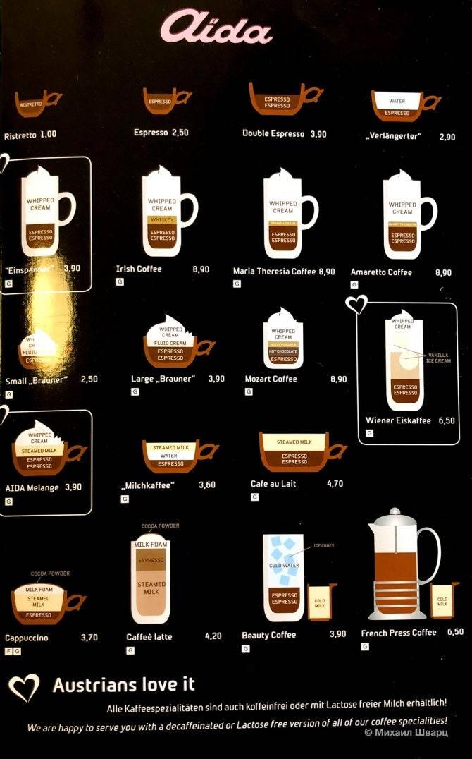 Венский меланж – как турецкий кофе покорил австрию