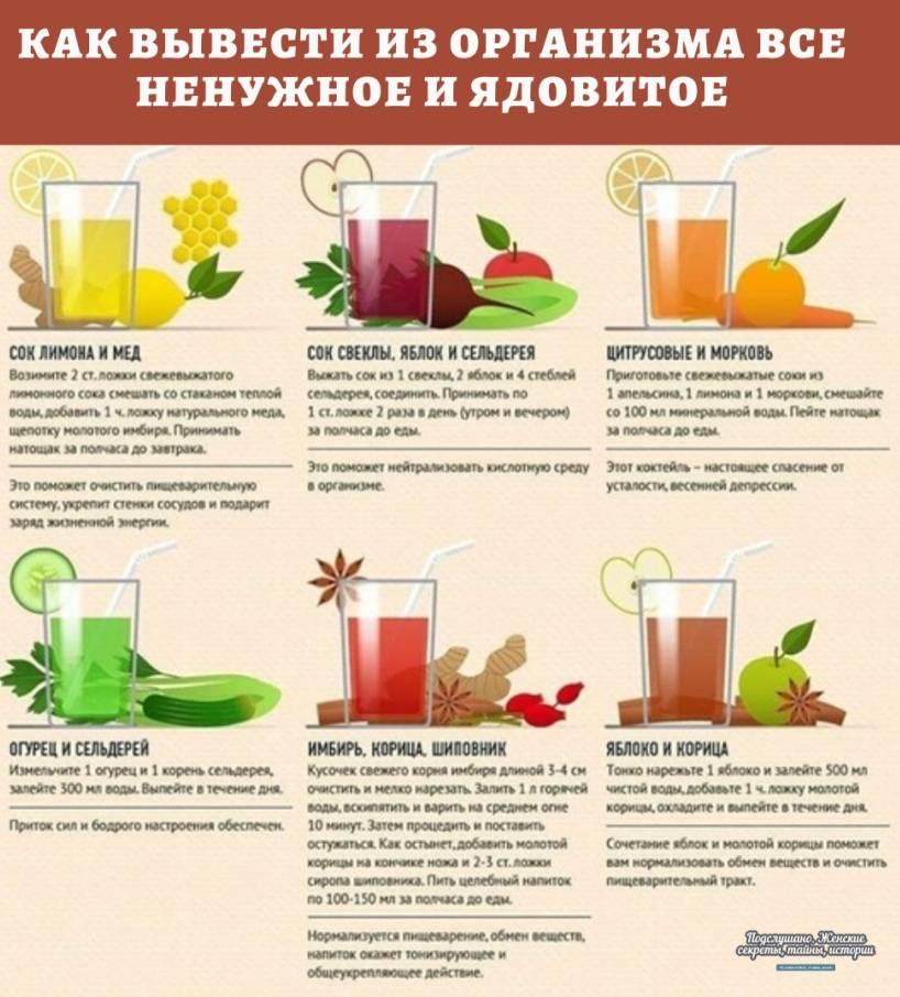 Как вывести жидкость из организма в домашних условиях