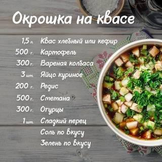 Окрошка на квасе - рецепт классический с колбасой (фото)