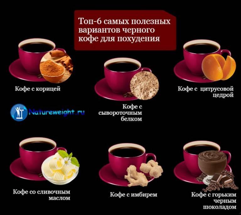 Можно ли пить кофе при похудении на диете и почему нельзя