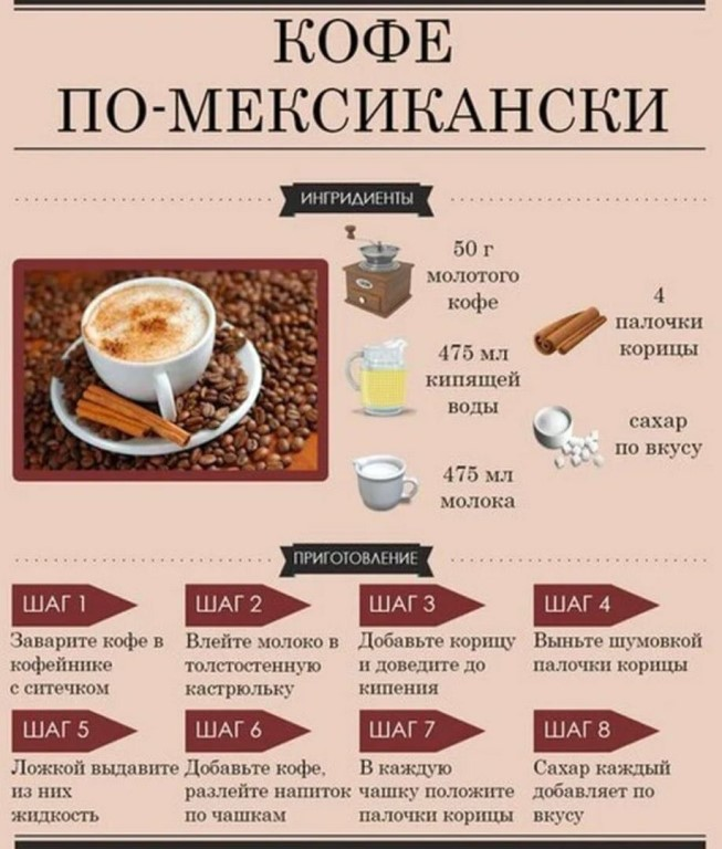 Самые необычные рецепты кофе - zefirka