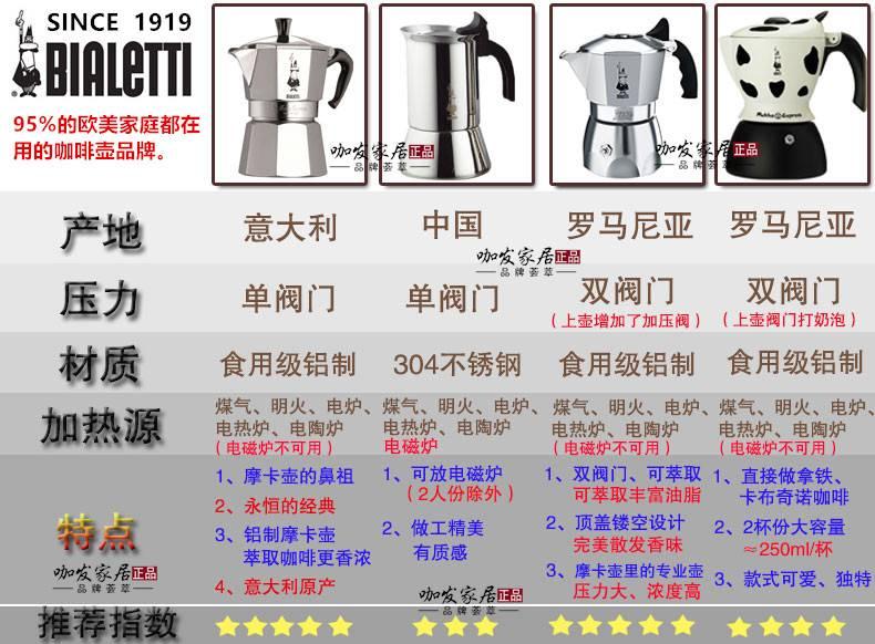 Гейзерная кофеварка: как работает, плюсы и минусы, разные модели и цены, delonghi, rondell kafferro, bialetti, ikea radig