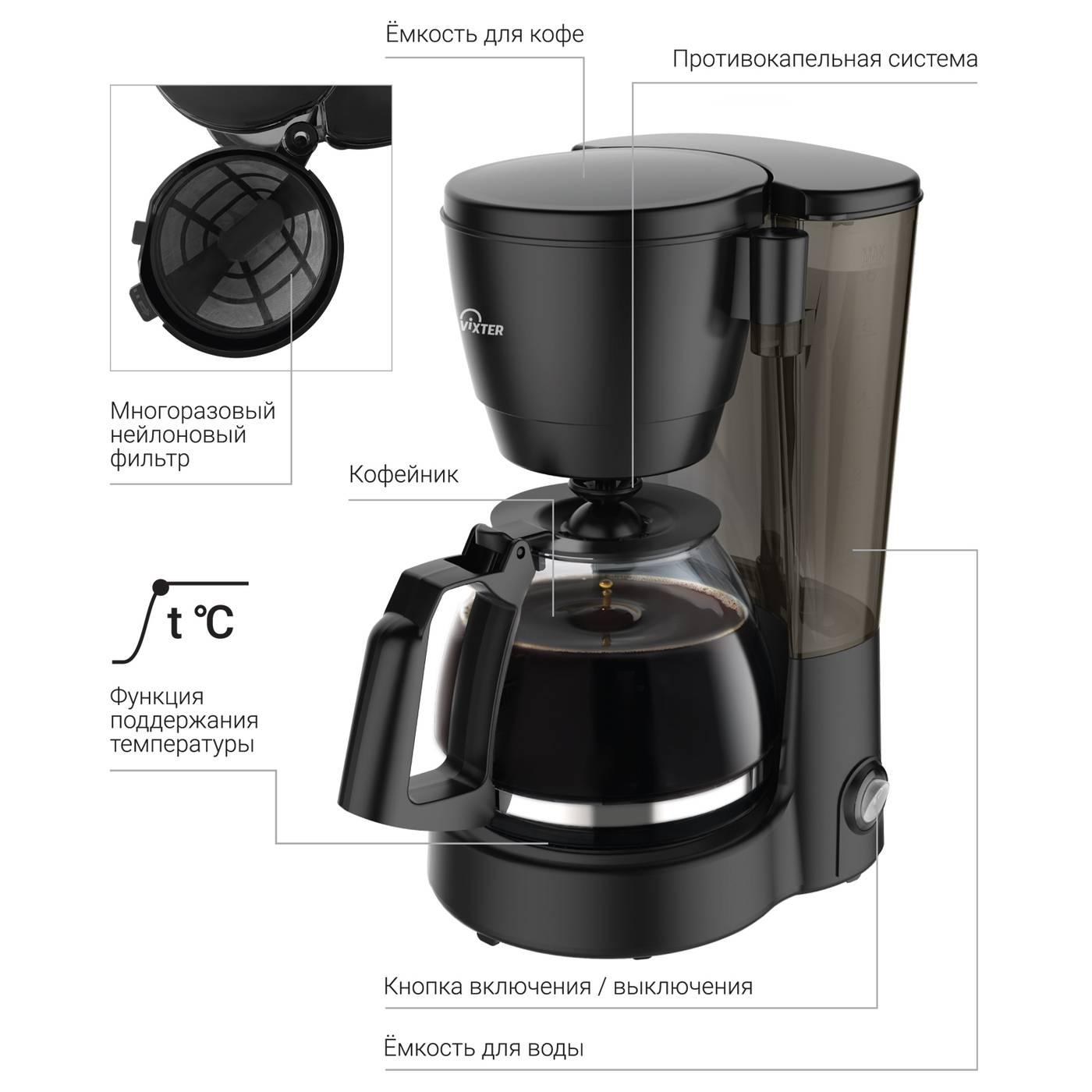 10 лучших капельных кофеварок и советы по выбору