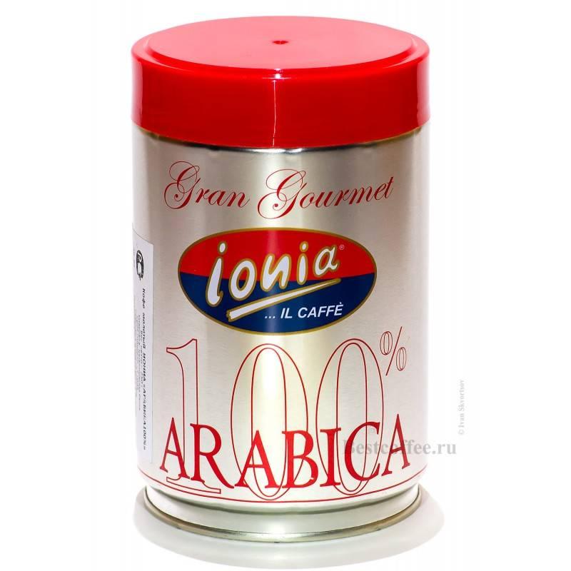 Ionia - итальянская кофейная компания