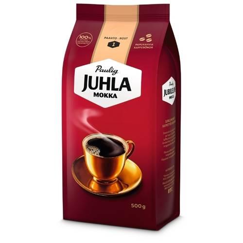 Перуанский кофе: особенности, сорта, известные марки