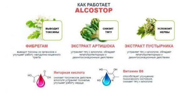 Как правильно выводить жидкость из организма