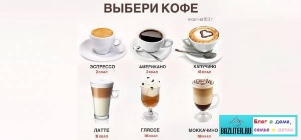 Как приготовить кофе мокко