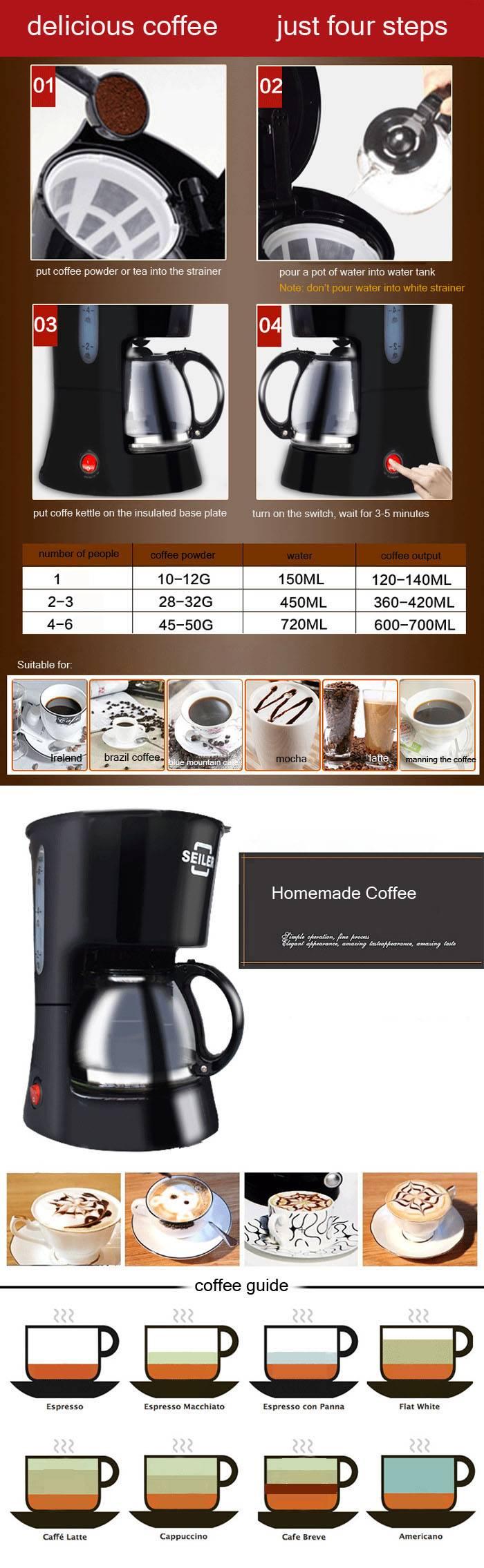 Капельная кофеварка для дома - как выбирать и как пользоваться