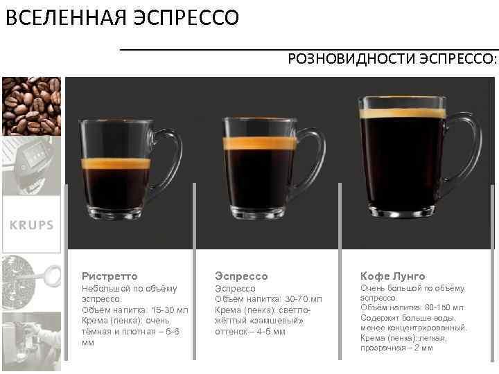 Лунго — рецепт приготовления кофе