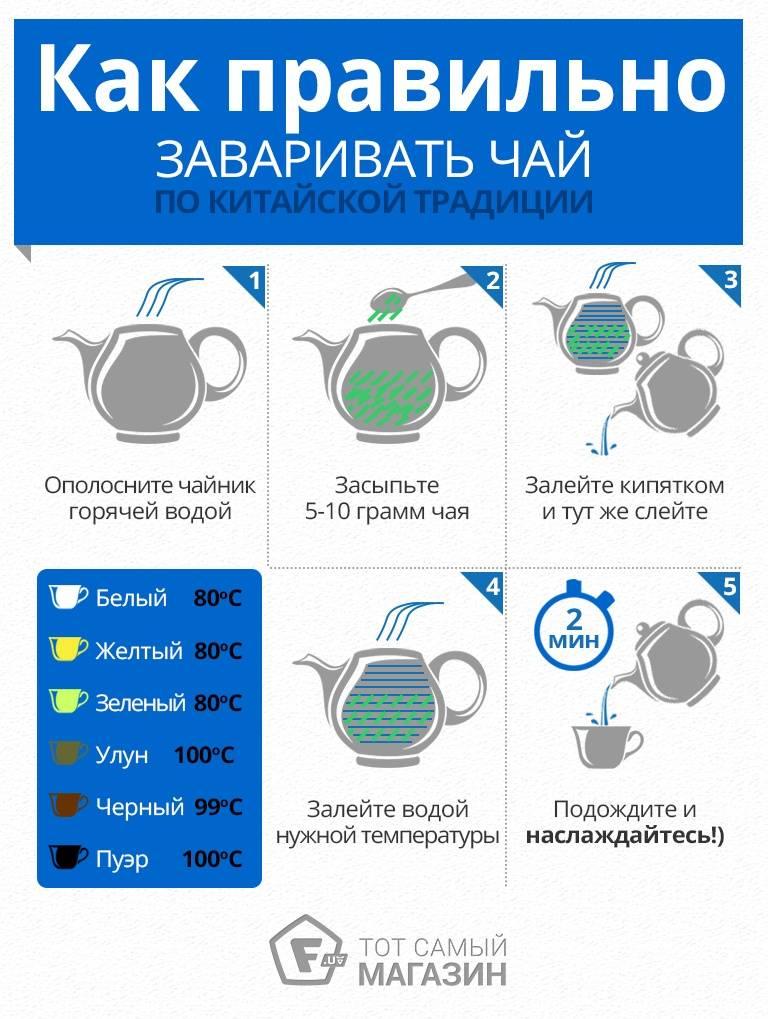 В каком чайнике лучше всего заваривать чай?