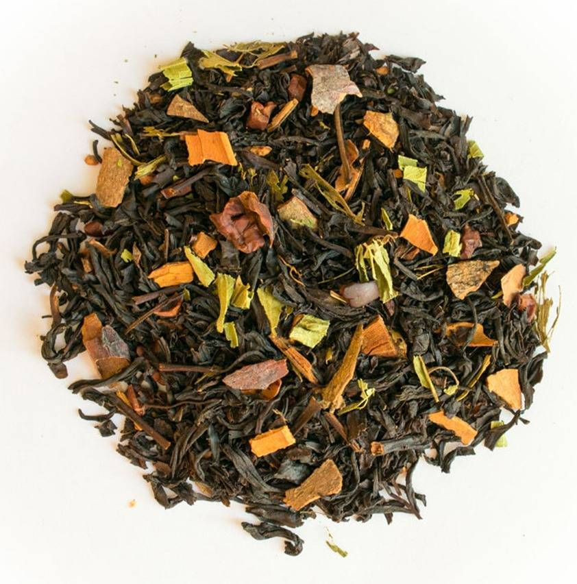 Полная классификация чая