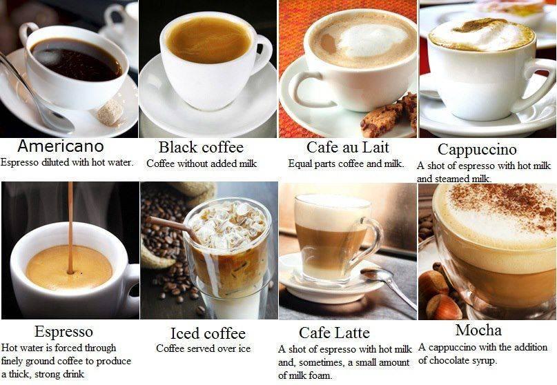 Кофе по-английски, история традиций, особенности, рецепты