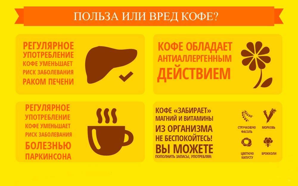 Можно ли беременным пить кофе, польза и вред во время беременности