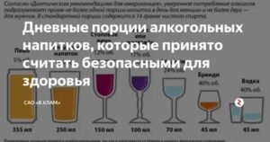 Можно ли пить квас за рулём? продукты, которые могут показать положительные результаты при алкотестировании