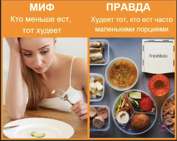 Кофе во время диеты