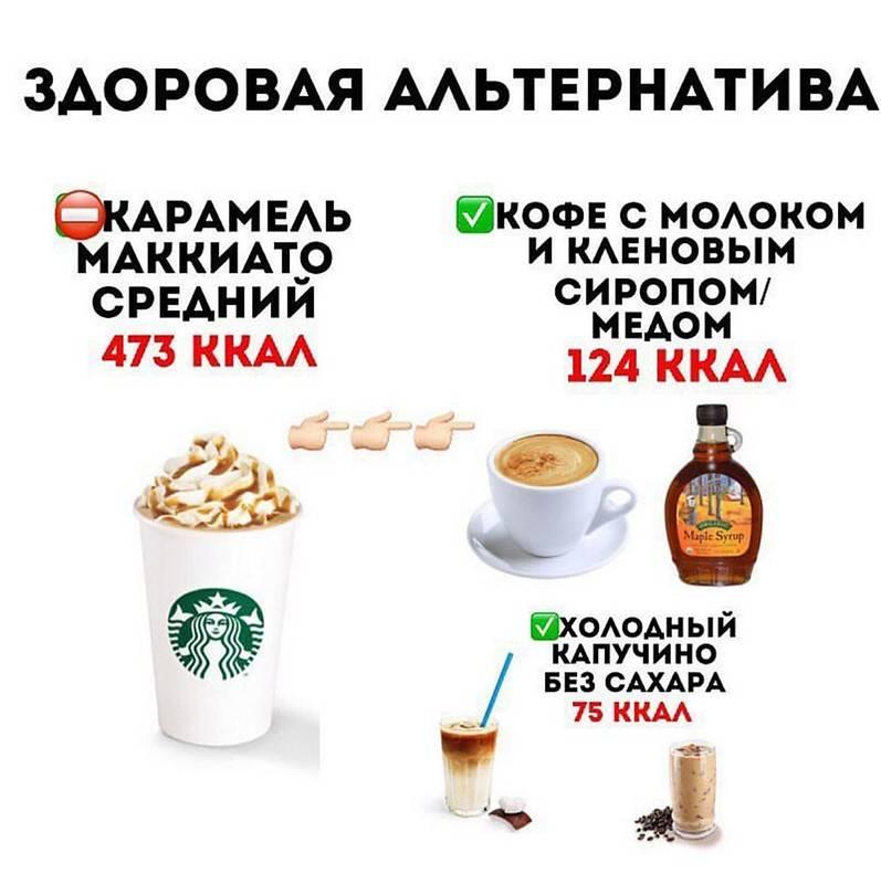 Кокосовое молоко калорийность на 100 грамм, вред, польза
