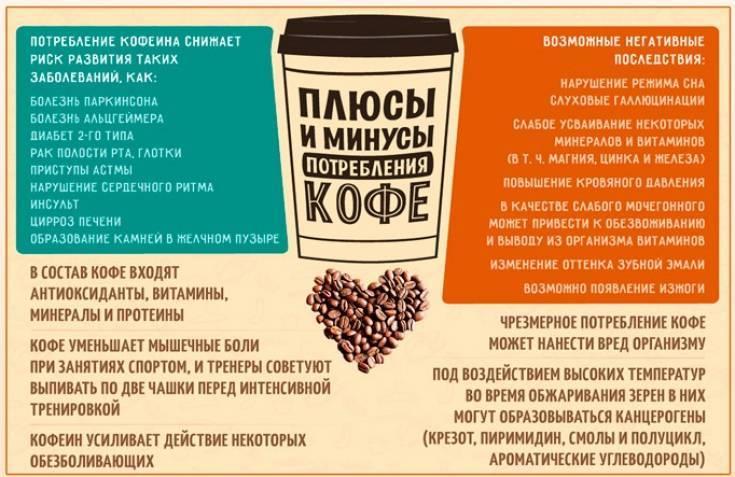 Со скольки лет можно пить кофе детям: почему нельзя кофе маленьким и с какого возраста можно дать