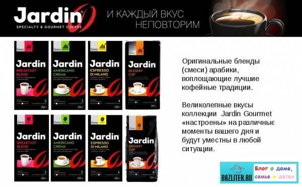 Различные популярные виды кофе, их описание и способы приготовления как в кофейнях