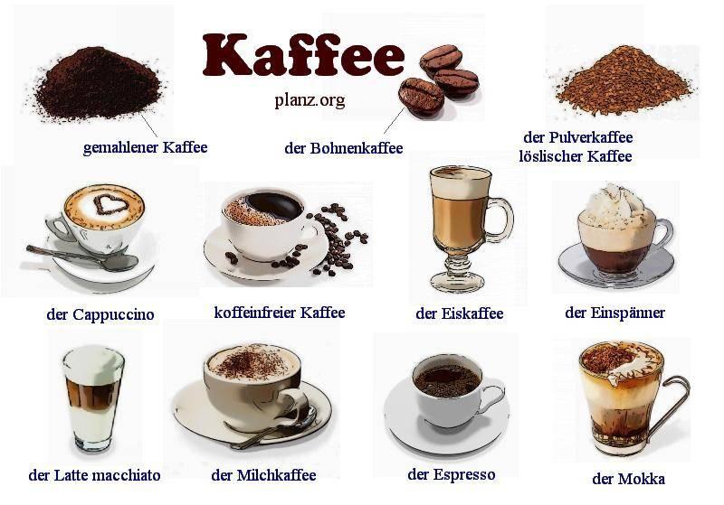 Топ-7 лучших марок кофе: обзор, отзывы
