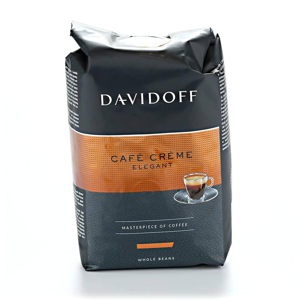 Кофейная история с расследованием! как отличить подделку от оригинала?