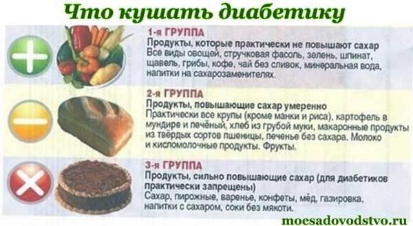 Топинамбур при диабете: полезные свойства, как употреблять | компетентно о здоровье на ilive