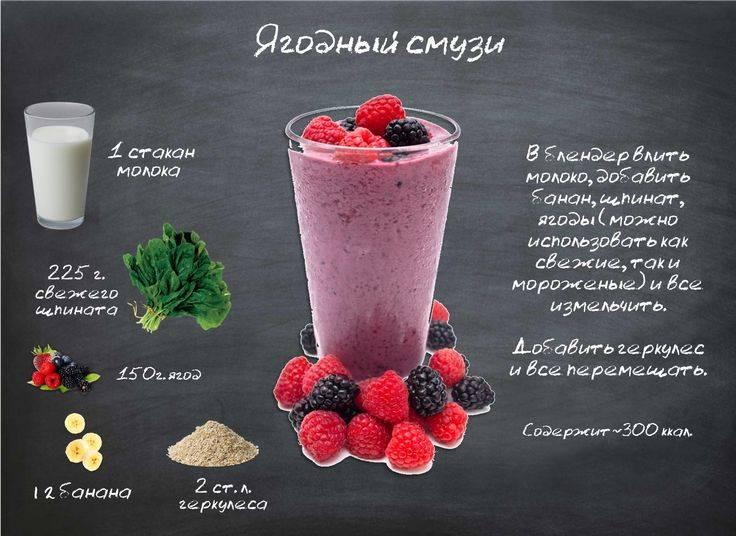 Коктейли смузи для похудения: рецепты в домашних условиях