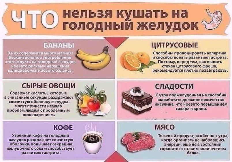 Как воздействует кофе на голодный желудок?