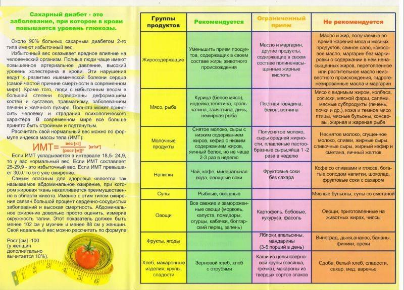 Метформин при диабете: инструкция по применению | компетентно о здоровье на ilive