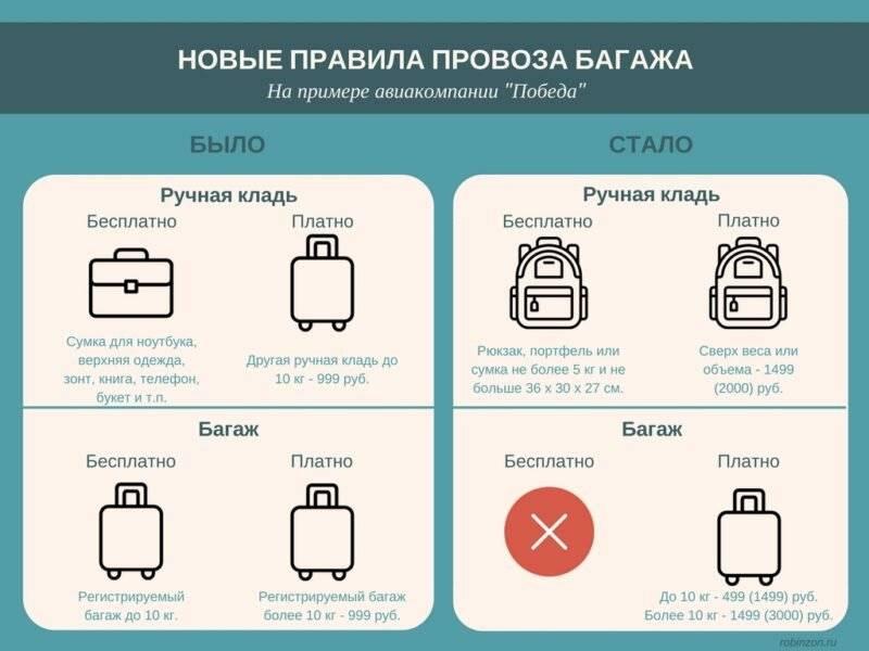 Как привезти кофе из-за границы в самолете