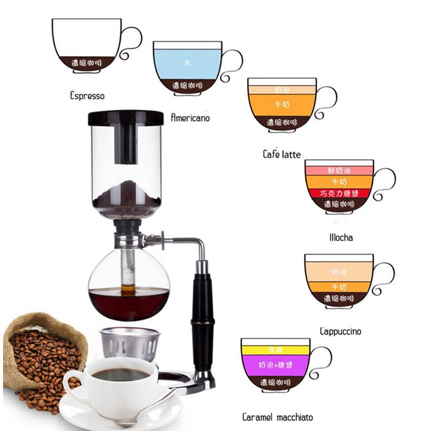 Рецепты приготовления кофе в кофемашине, как варить и готовить