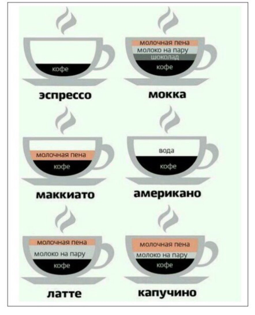 Можно ли беременным пить кофе на ранних и поздних сроках