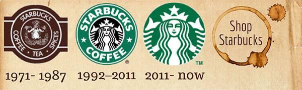 Starbucks: история бренда и основания компании, обзор предприятия, особенности развития