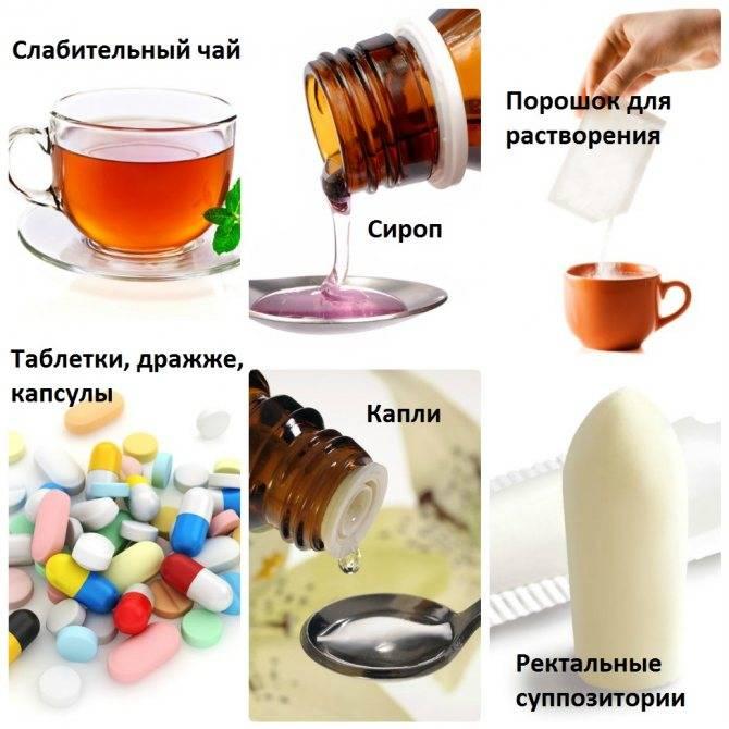 Какое действие кофе оказывает на кишечник — послабляющее или закрепляющее