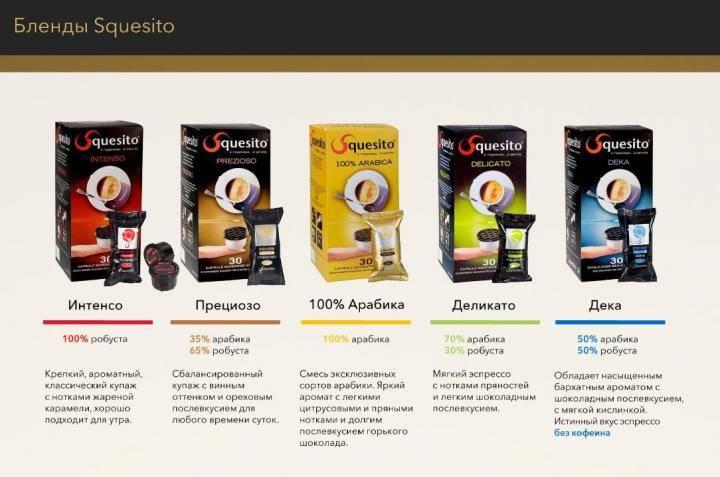 Кофе и кофеварки squesito: обзор, марки кофе, отзывы покупателей