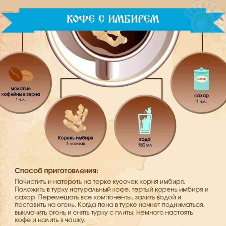 Ароматный кофе с добавлением имбиря   za-edoy.ru