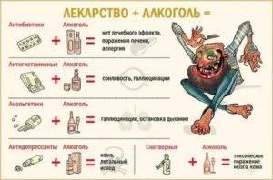 Похмелье от малого алкоголя при малых дозах: причины