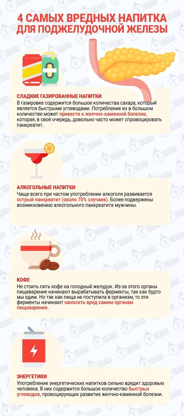 Слабый кофе можно пить при панкреатите