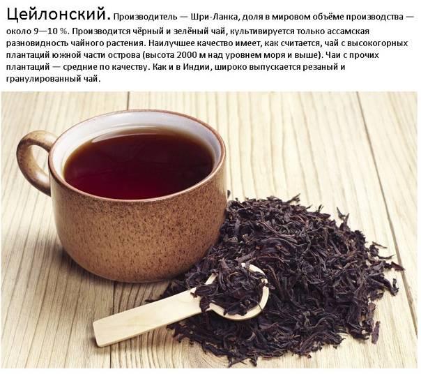 Цейлонский зеленый чай