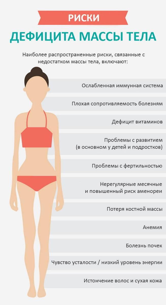 От кофе толстеют или худеют: можно ли поправиться