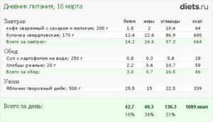 Калорийность кофе со сливками: с сахаром и без сахара, жирностью 10%, 20%, 30%, 35%