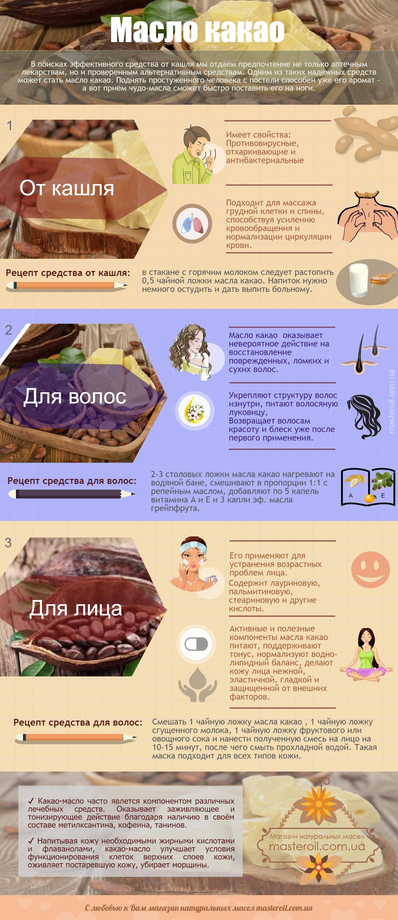 Какие заменители какао-масла лауринового типа бывают?