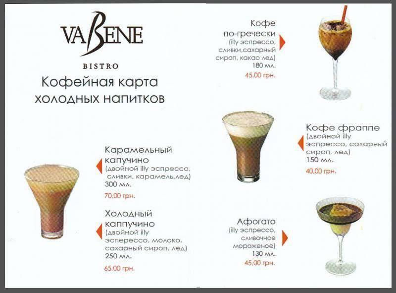 Кофе с водкой – как называется и рецепты приготовления