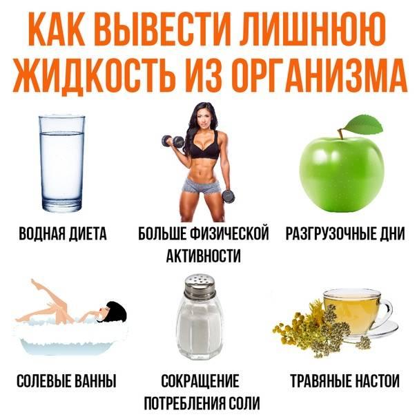 Как вывести лишнюю жидкость из организма для похудения: топ 7 способов в домашних условиях