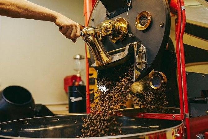 8 лучших ростеров для самостоятельной обжарки кофе дома